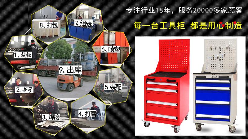 车间工具柜生产流程