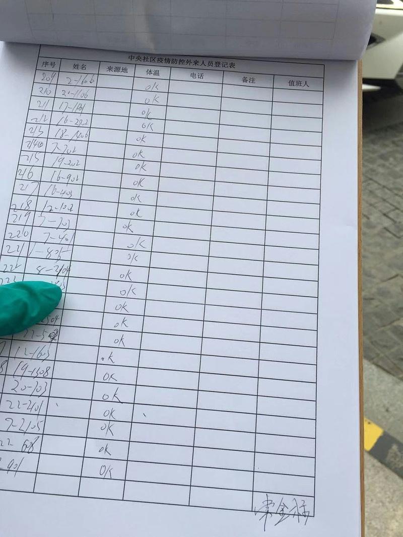工业工具柜厂家天金冈疫情检查表