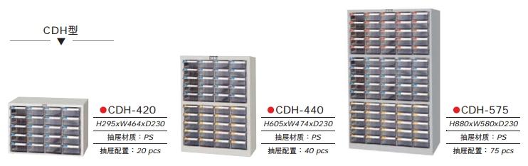工业透明零件柜
