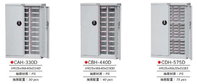 透明带门工业零件柜